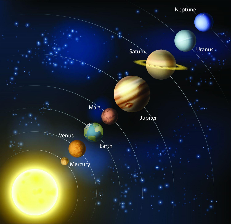 Фотообои «Планеты вокруг солнца »