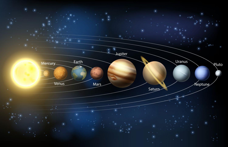 Фотообои «Все планеты »